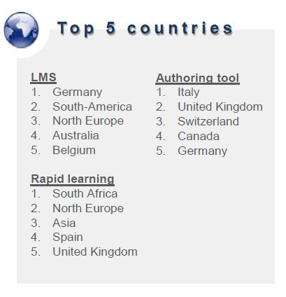 Top 5 countries_4th Quarter 2013